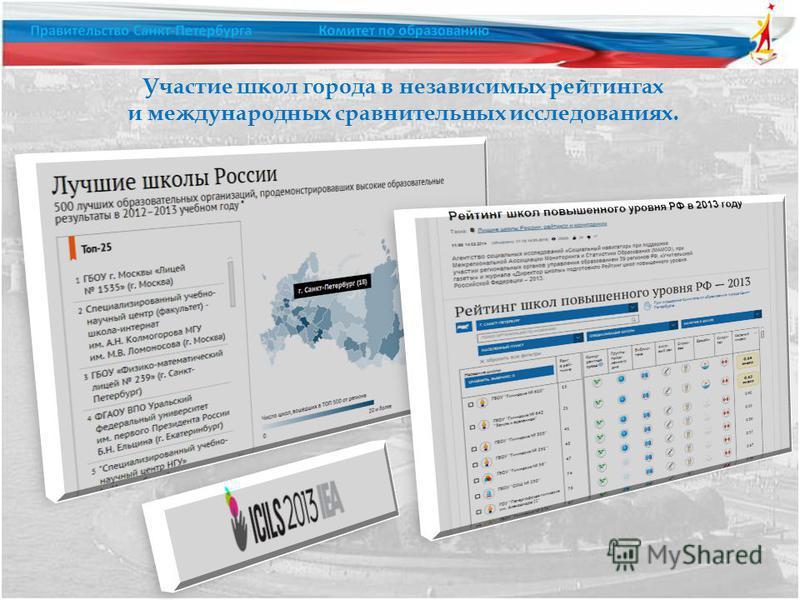 Участие школ города в независимых рейтингах и международных сравнительных исследованиях.