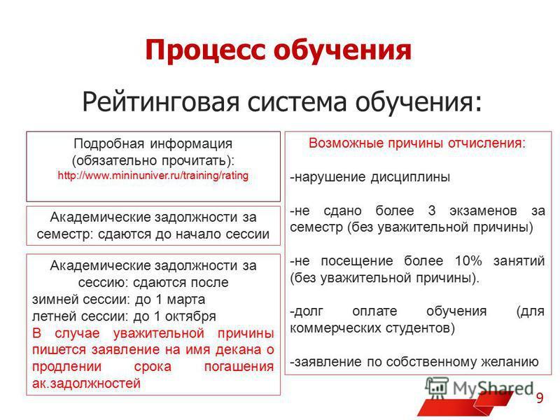 Процесс обучения 9 Рейтинговая система обучения: Подробная информация (обязательно прочитать): http://www.mininuniver.ru/training/rating Академические задолженности за семестр: сдаются до начало сессии Академические задолженности за сессию: сдаются п