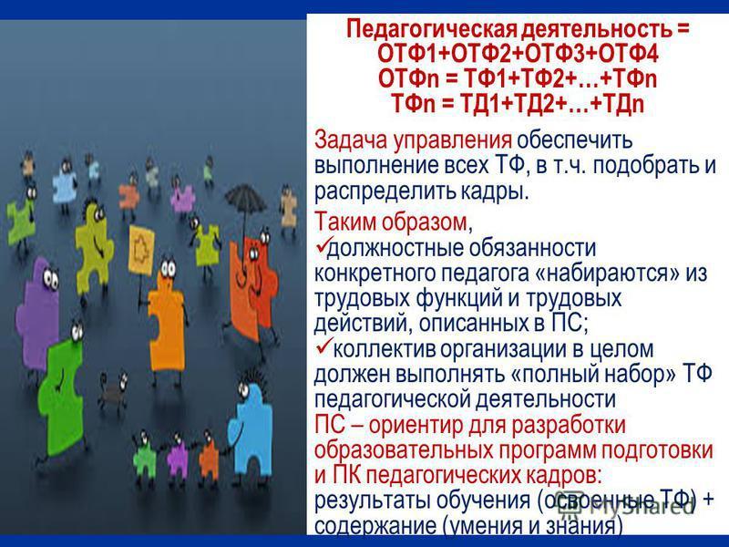 Педагогическая деятельность = ОТФ1+ОТФ2+ОТФ3+ОТФ4 ОТФn = ТФ1+ТФ2+…+ТФn ТФn = ТД1+ТД2+…+ТДn Задача управления обеспечить выполнение всех ТФ, в т.ч. подобрать и распределить кадры. Таким образом, должностные обязанности конкретного педагога «набираются
