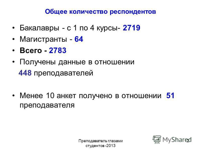 Общее количество респондентов Бакалавры - с 1 по 4 курсы- 2719 Магистранты - 64 Всего - 2783 Получены данные в отношении 448 преподавателей Менее 10 анкет получено в отношении 51 преподавателя Преподаватель глазами студентов -2013 2