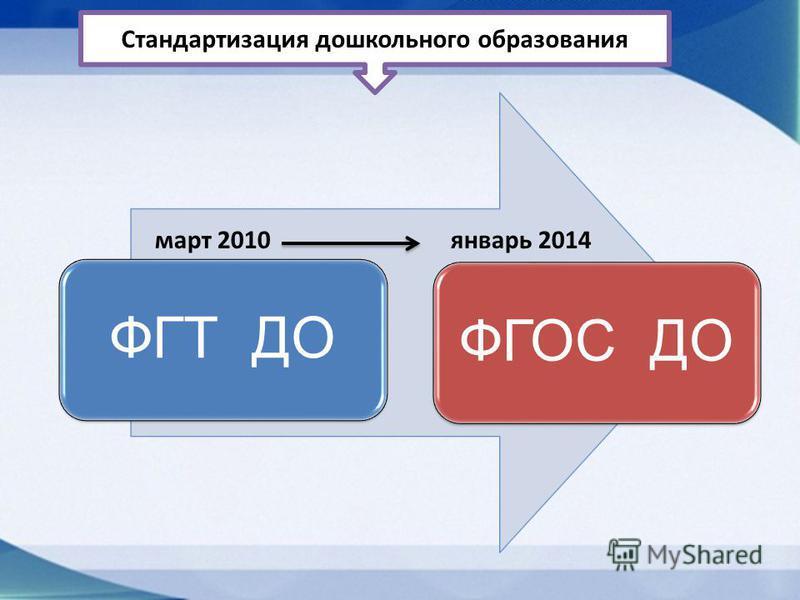 ФГТ ДО ФГОС ДО март 2010 январь 2014 Стандартизация дошкольного образования