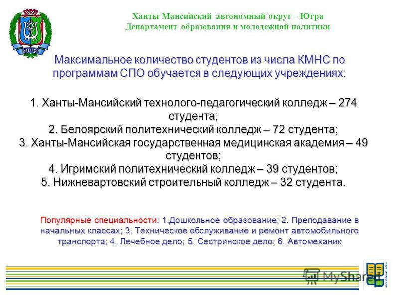 4 Ханты-Мансийский автономный округ – Югра Департамент образования и молодежной политики 1. Ханты-Мансийский технолого-педагогический колледж – 274 студента; 2. Белоярский политехнический колледж – 72 студента; 3. Ханты-Мансийская государственная мед