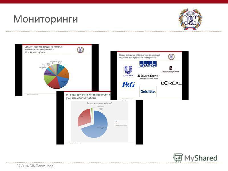 РЭУ им. Г.В. Плеханова Мониторинги