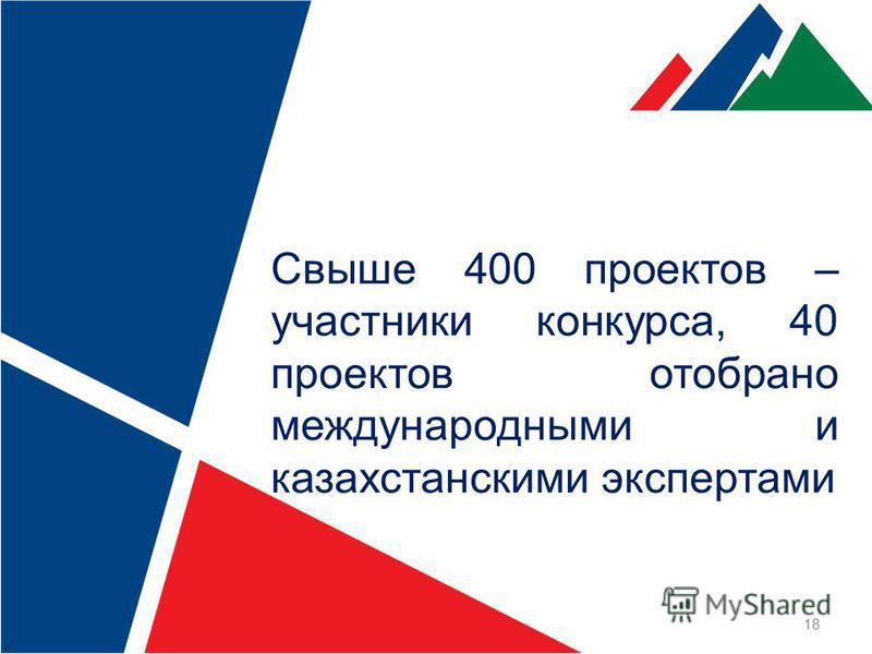 Свыше 400 проектов – участники конкурса, 40 проектов отобрано международными и казахстанскими экспертами 18