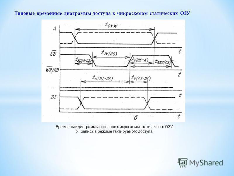 Временные диаграммы сигналов микросхемы статического ОЗУ: б - запись в режиме тактируемого доступа Типовые временные диаграммы доступа к микросхемам статических ОЗУ
