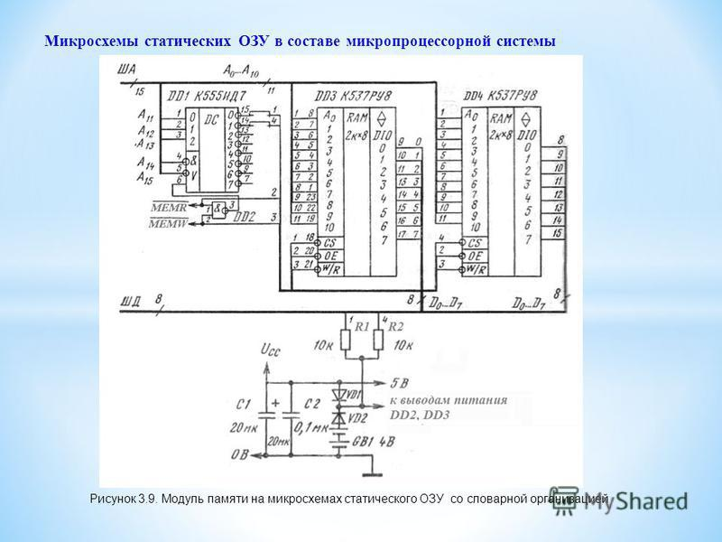 Микросхемы статических ОЗУ в составе микропроцессорной системы Рисунок 3.9. Модуль памяти на микросхемах статического ОЗУ со словарной организацией