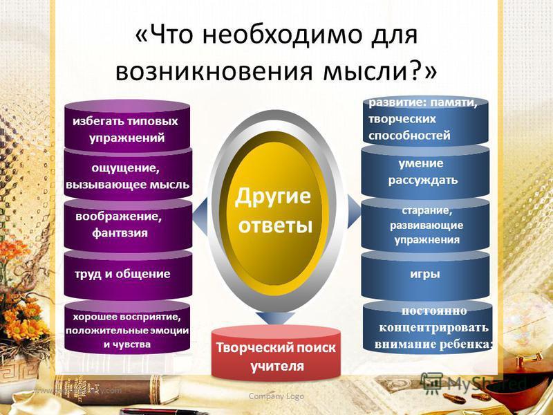 хорошее восприятие, положительные эмоции и чувства www.themegallery.com Company Logo «Что необходимо для возникновения мысли?» Другие ответы ощущение, вызывающее мысль воображение, фантазия труд и общение умение рассуждать старание, развивающие упраж
