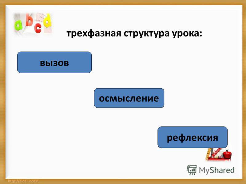 трехфазная структура урока: осмысление рефлексия вызов