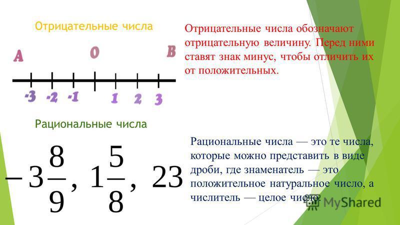 Отрицательные числа Отрицательные числа обозначают отрицательную величину. Перед ними ставят знак минус, чтобы отличить их от положительных. Рациональные числа Рациональные числа это те числа, которые можно представить в виде дроби, где знаменатель э