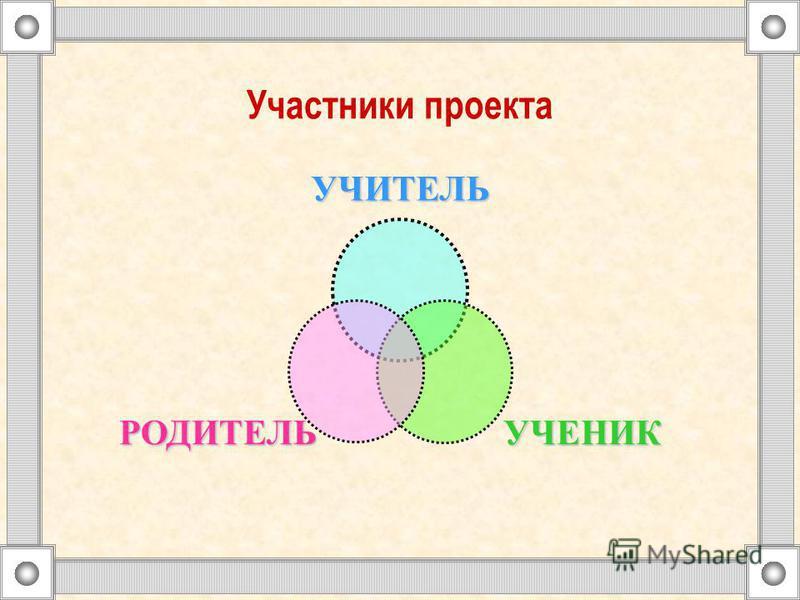 Участники проекта УЧИТЕЛЬ УЧЕНИКРОДИТЕЛЬ