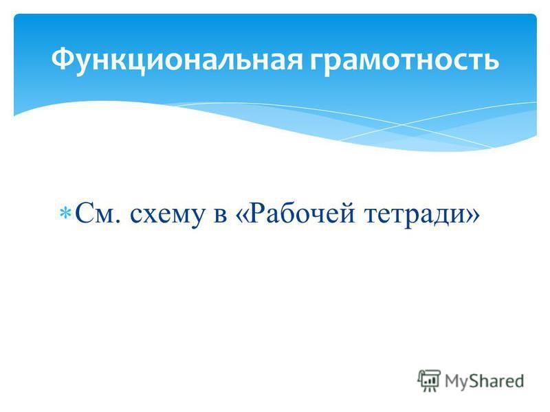См. схему в «Рабочей тетради» Функциональная грамотность