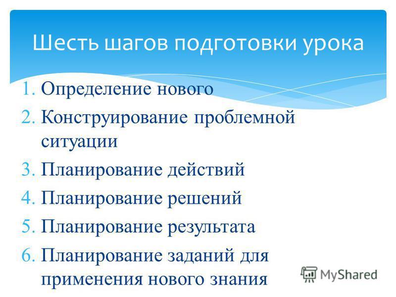 1. Определение нового 2. Конструирование проблемной ситуации 3. Планирование действий 4. Планирование решений 5. Планирование результата 6. Планирование заданий для применения нового знания Шесть шагов подготовки урока
