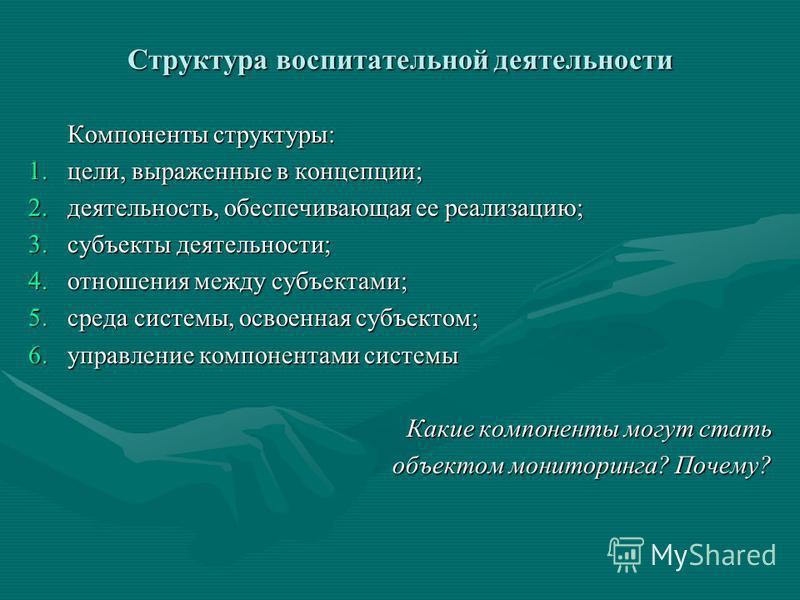 Структура воспитательной деятельности Компоненты структуры: 1.цели, выраженные в концепции; 2.деятельность, обеспечивающая ее реализацию; 3. субъекты деятельности; 4. отношения между субъектами; 5. среда системы, освоенная субъектом; 6. управление ко