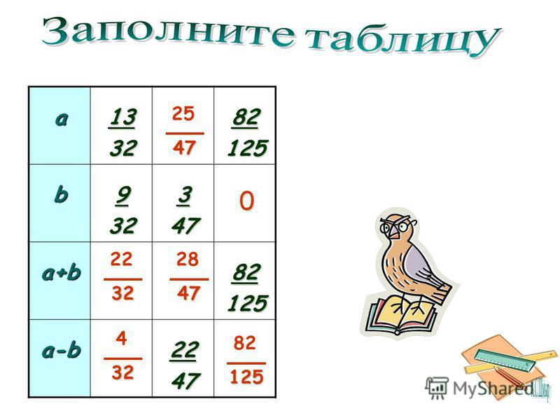а 133282125b932347 a+b82125 a-b2247 2232 432 2525 47474747 28 47474747 0 8282125