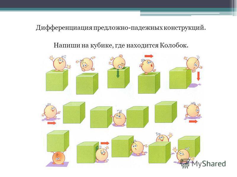 Дифференциация предложно-падежных конструкций. Напиши на кубике, где находится Колобок.