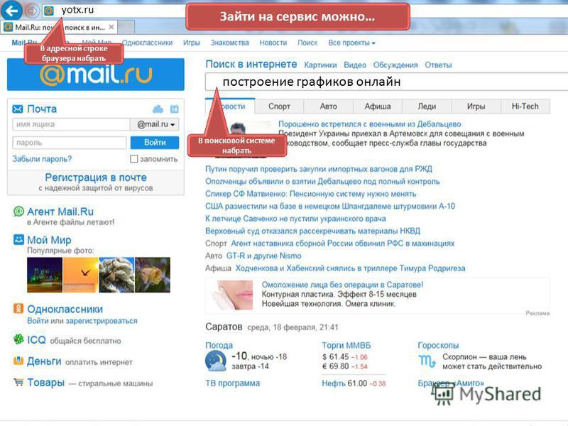 yotx.ru Зайти на сервис можно… В поисковой системе набрать В адресной строке браузера набрать построение графиков онлайн