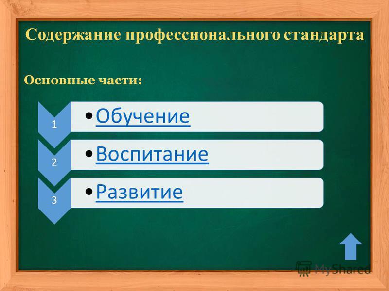 Содержание профессионального стандарта Основные части: 1 Обучение 2 Воспитание 3 Развитие