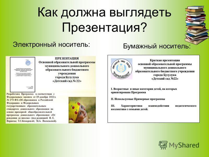 Электронный носитель: Как должна выглядеть Презентация? Бумажный носитель: