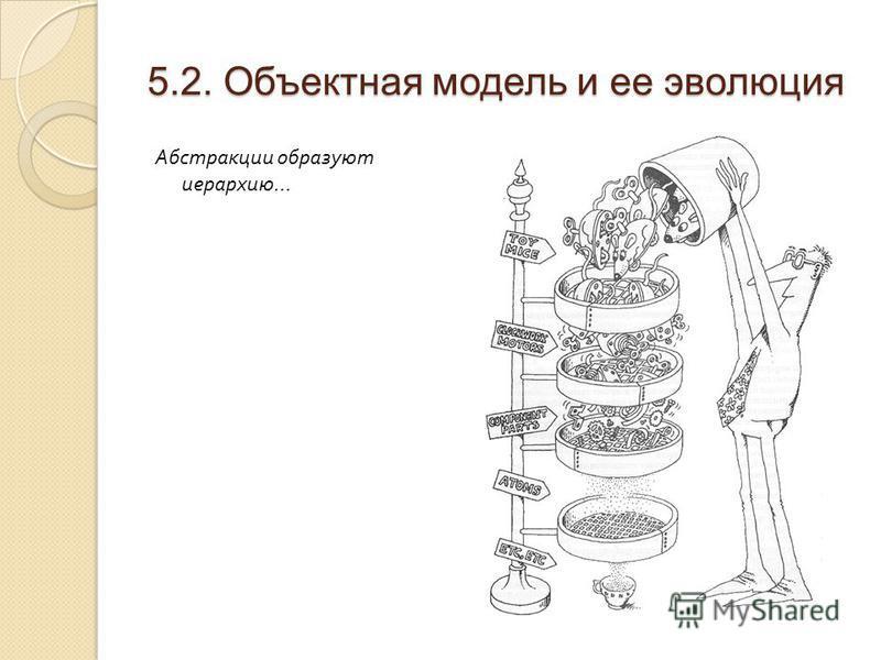 5.2. Объектная модель и ее эволюция Абстракции образуют иерархию …