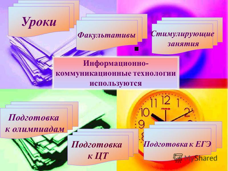Информационно- коммуникационные технологии используются Уроки Факультативы Стимулирующие занятия Подготовка к олимпиадам Подготовка к ЦТ Подготовка к ЕГЭ
