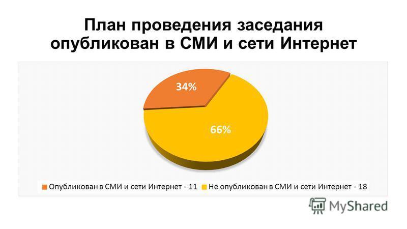 План проведения заседания опубликован в СМИ и сети Интернет