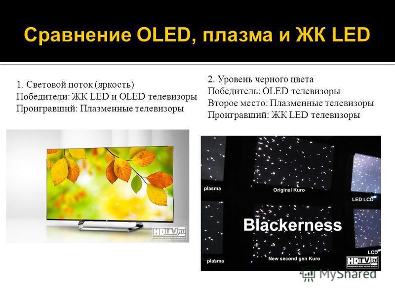 1. Световой поток ( яркость ) Победители : ЖК LED и OLED телевизоры Проигравший : Плазменные телевизоры 2. Уровень черного цвета Победитель : OLED телевизоры Второе место : Плазменные телевизоры Проигравший : ЖК LED телевизоры