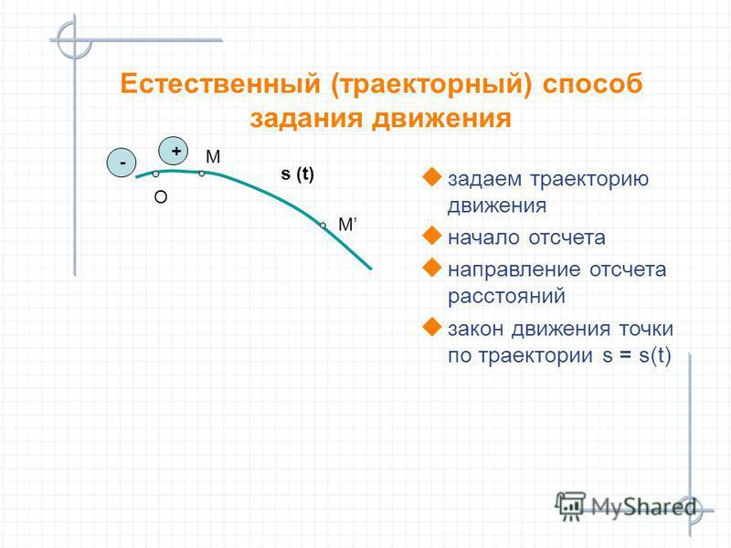 М М O + - s (t) Естественный (траекторный) способ задания движения задаем траекторию движения начало отсчета направление отсчета расстояний закон движения точки по траектории s = s(t) задаем траекторию движения начало отсчета направление отсчета расс