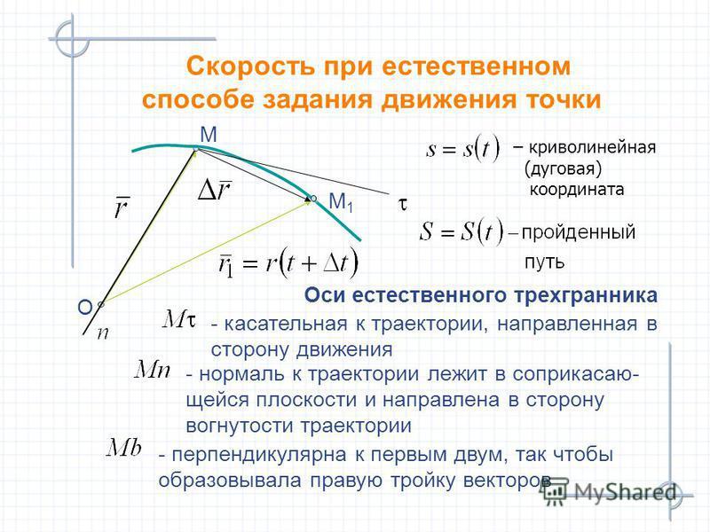 Скорость при естественном способе задания движения точки М М М1М1 М1М1 O O Оси естественного трехгранника Оси естественного трехгранника - касательная к траектории, направленная в сторону движения - касательная к траектории, направленная в сторону дв