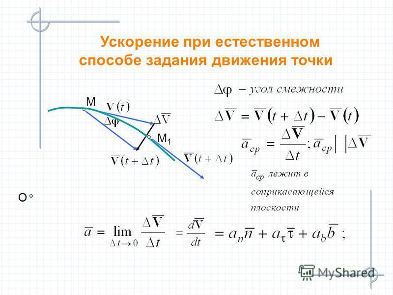 Ускорение при естественном способе задания движения точки М М М1М1 М1М1 O O