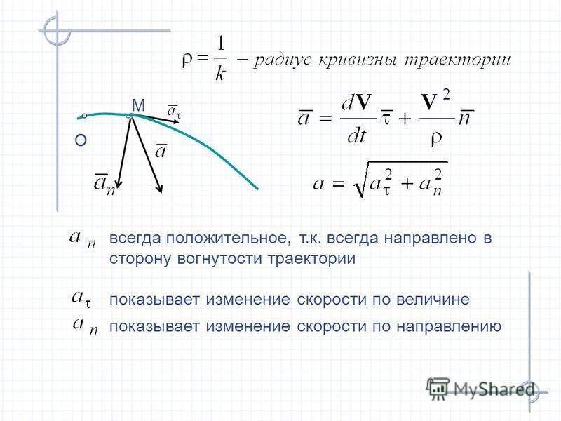 всегда положительное, т.к. всегда направлено в сторону вогнутости траектории всегда положительное, т.к. всегда направлено в сторону вогнутости траектории показывает изменение скорости по величине показывает изменение скорости по величине показывает и