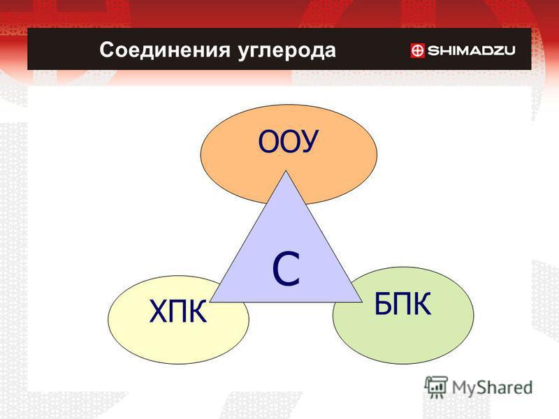 Соединения углерода ХПК ООУ БПК C