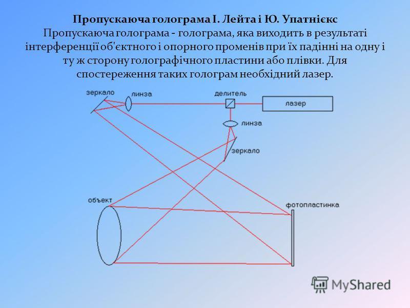 Пропускаюча голограма І. Лейта і Ю. Упатнієкс Пропускаюча голограма - голограма, яка виходить в результаті інтерференції об'єктного і опорного променів при їх падінні на одну і ту ж сторону голографічного пластини або плівки. Для спостереження таких