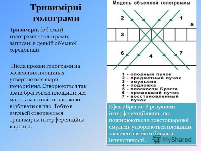 Тривимірні голограми Тривимірні (об'ємні) голограми - голограми, записані в деякій об'ємної середовищі Після прояви голограми на засвічених площинах утворюються шари почорніння. Створюються так звані брегговскі площини, які мають властивість частково