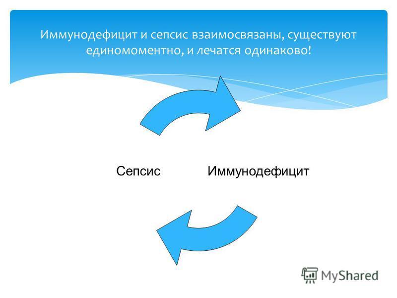 Иммунодефицит Сепсис Иммунодефицит и сепсис взаимосвязаны, существуют единомоментно, и лечатся одинаково!