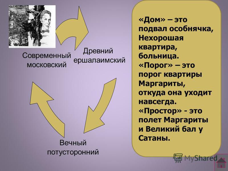 «Дом» – это подвал особнячка, Нехорошая квартира, больница. «Порог» – это порог квартиры Маргариты, откуда она уходит навсегда. «Простор» - это полет Маргариты и Великий бал у Сатаны. Древний ершалаимский Вечный потусторонний Современный московский