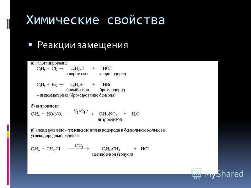 Химические свойства Реакции замещения