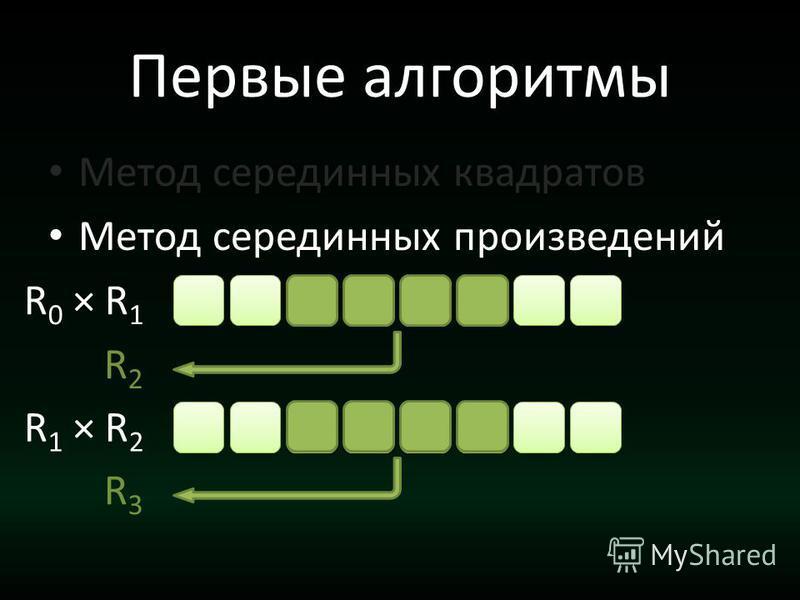 Первые алгоритмы Метод серединных квадратов Метод серединных произведений R 0 × R 1 R 2 R 1 × R 2 R 3