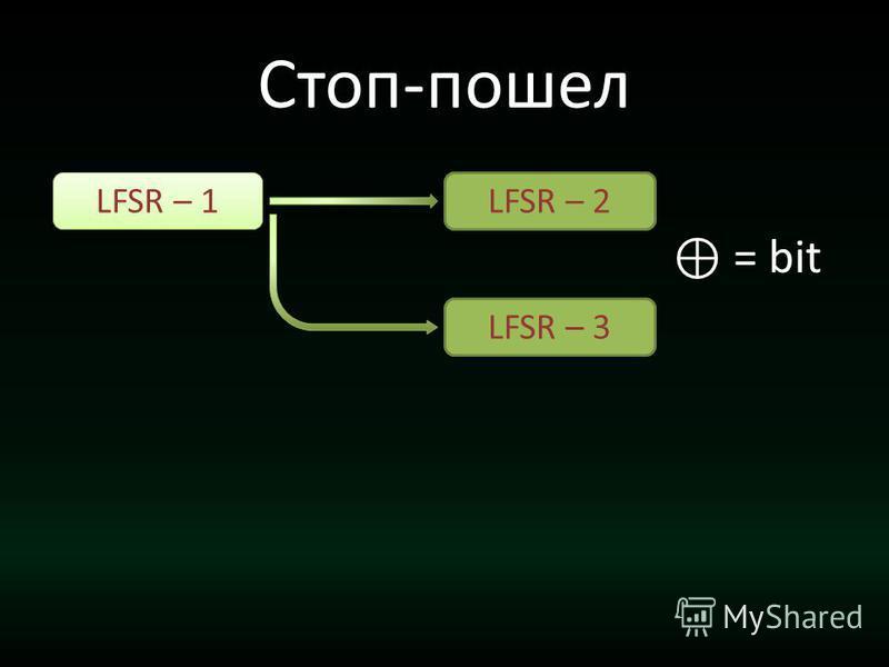 Стоп-пошел LFSR – 1 LFSR – 2 LFSR – 3 = bit