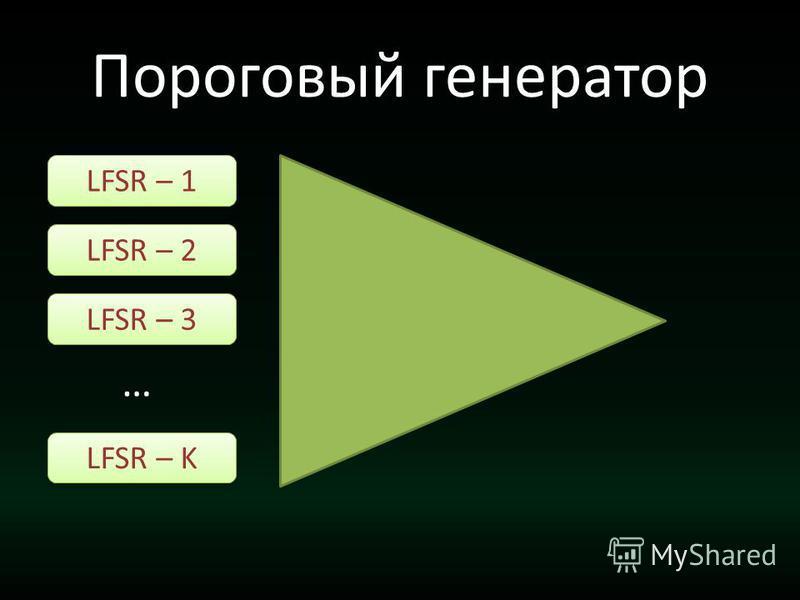 Пороговый генератор LFSR – 1 LFSR – 2 LFSR – 3 LFSR – K …