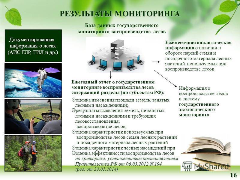 РЕЗЛЬТАТЫ МОНИТОРИНГА РЕЗУЛЬТАТЫ МОНИТОРИНГА Статья 39.1. Выращивание посадочного материала лесных растений (саженцев, сеянцев) (введена Федеральным законом от 29.12.2010 N 442-ФЗ)законом 1. Выращивание посадочного материала лесных растений (саженцев