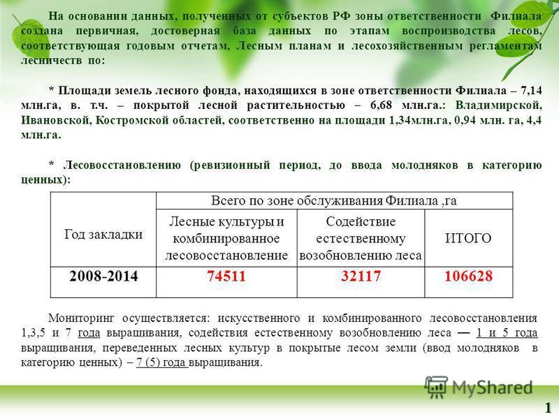 1 На основании данных, полученных от субъектов РФ зоны ответственности Филиала создана первичная, достоверная база данных по этапам воспроизводства лесов, соответствующая годовым отчетам, Лесным планам и лесохозяйственным регламентам лесничеств по: *