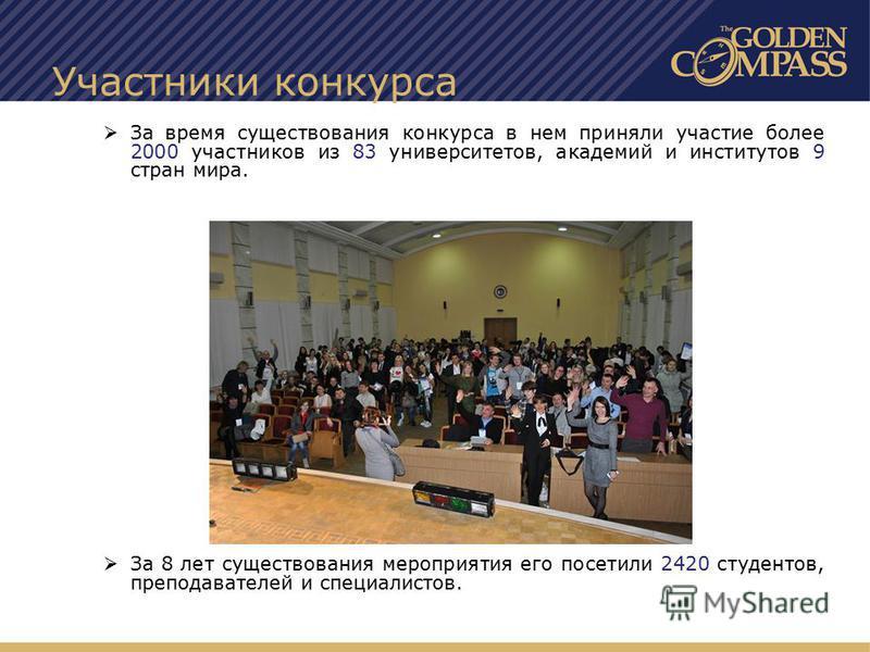 Участники конкурса За время существования конкурса в нем приняли участие более 2000 участников из 83 университетов, академий и институтов 9 стран мира. За 8 лет существования мероприятия его посетили 2420 студентов, преподавателей и специалистов.