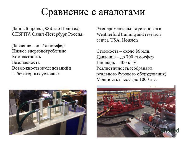Сравнение с аналогами Данный проект, Фаблаб Политех, СПбГПУ, Санкт-Петербург, Россия. Давление – до 7 атмосфер Низкое энергопотребление Компактность Безопасность Возможность исследований в лабораторных условиях Экспериментальная установка в Weatherfo