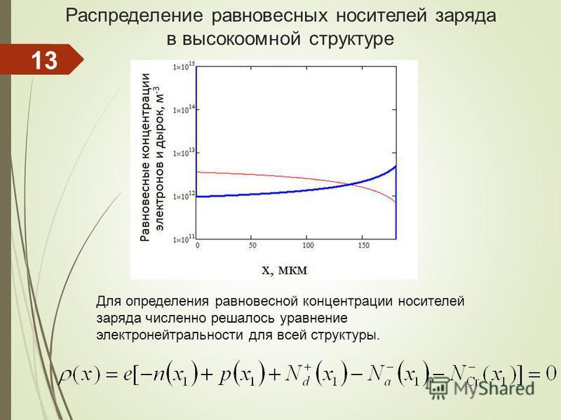 Распределение равновесных носителей заряда в высокоомной структуре Для определения равновесной концентрации носителей заряда численно решалось уравнение электронейтральности для всей структуры. 13