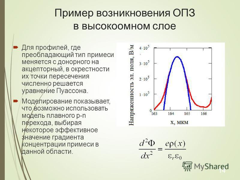 Для профилей, где преобладающий тип примеси меняется с донорного на акцепторный, в окрестности их точки пересечения численно решается уравнение Пуассона. Моделирование показывает, что возможно использовать модель плавного p-n перехода, выбирая некото