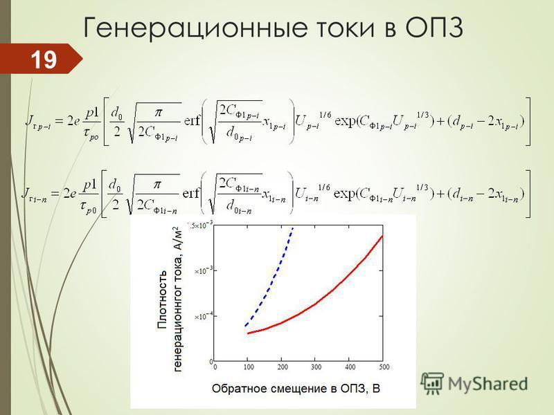 Генерационные токи в ОПЗ 19