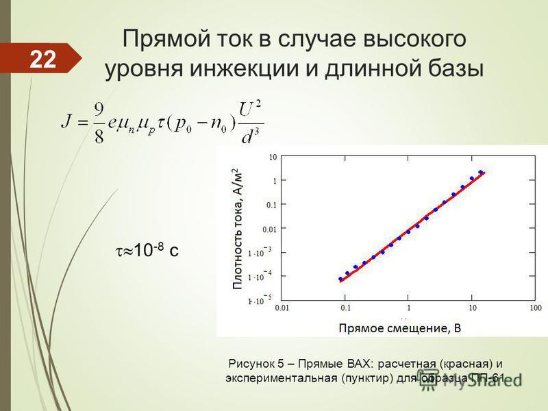 Прямой ток в случае высокого уровня инжекции и длинной базы Рисунок 5 – Прямые ВАХ: расчетная (красная) и экспериментальная (пунктир) для образца ПП-61 10 -8 с 22