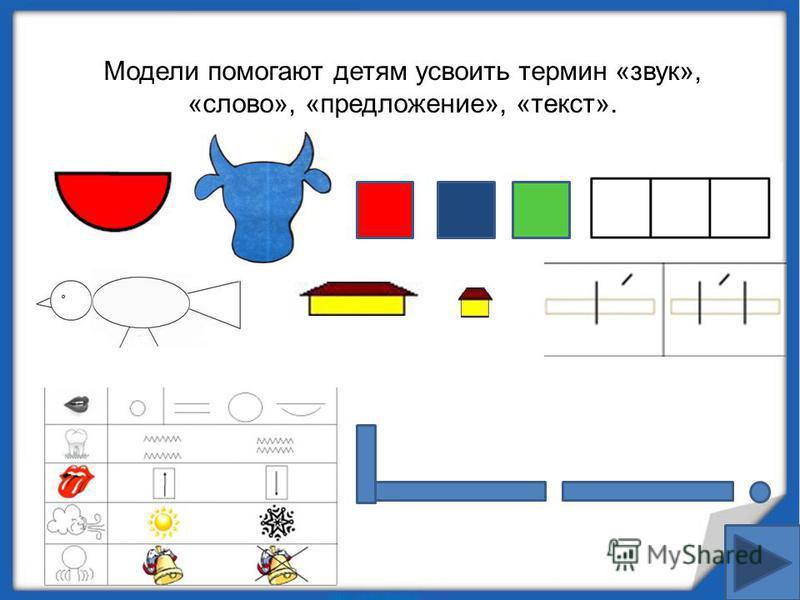 Модели помогают детям усвоить термин «звук», «слово», «предложение», «текст».