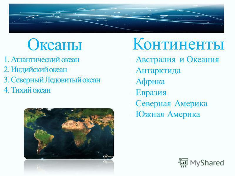 Океаны 1. Атлантический океан 2. Индийский океан 3. Северный Ледовитый океан 4. Тихий океан Континенты 1. Австралия и Океания 2. Антарктида 3. Африка 4. Евразия 5. Северная Америка 6. Южная Америка