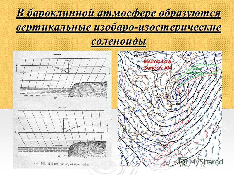 В бароклинной атмосфере образуются вертикальные изобаро-изостерические соленоиды